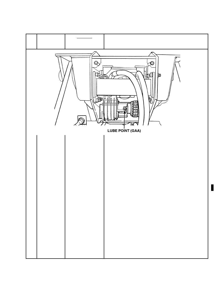 Table 2-1. Unit Preventive Maintenance Checks and Services