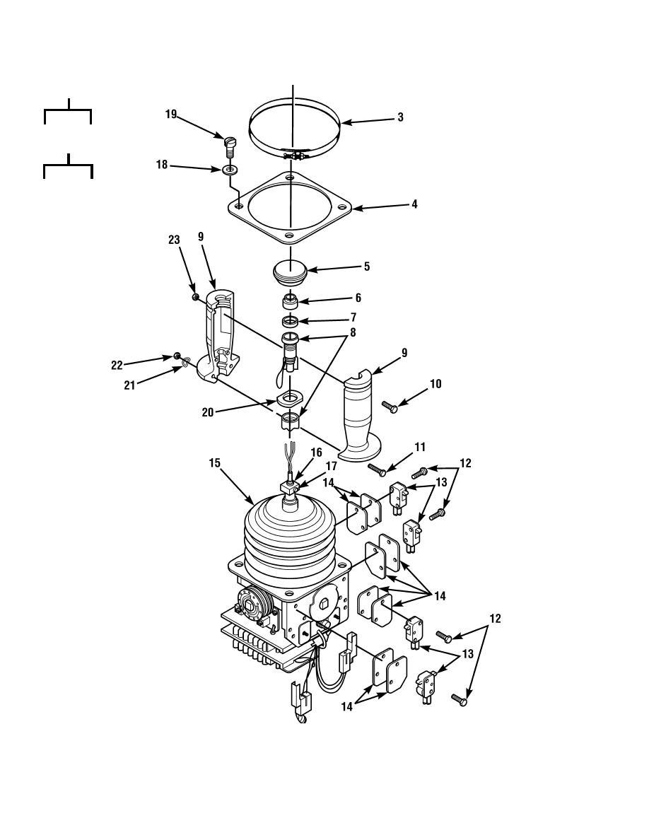 Figure 54. Boom, Electric Controller Joystick