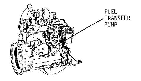 Cat 3126 Fuel Pump Replacement, Cat, Free Engine Image For