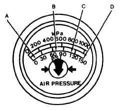 AIR PRESSURE INDICATOR