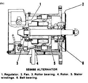 Circuit Breaker Construction Arc-Fault Circuit Interrupter