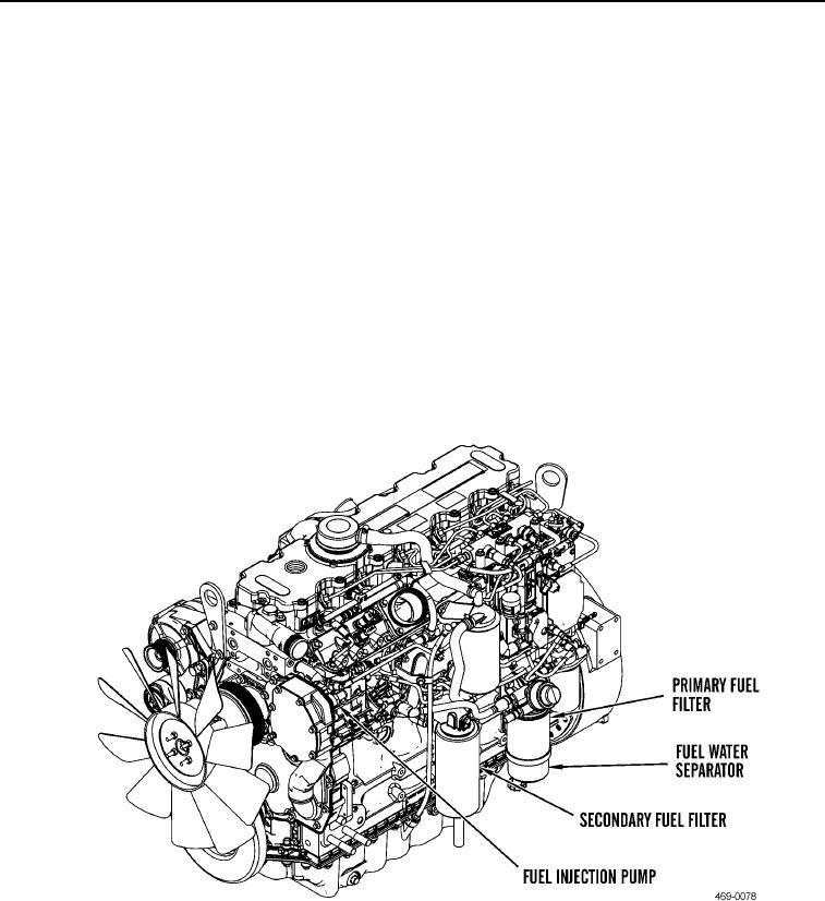 Figure 1. Engine Components.