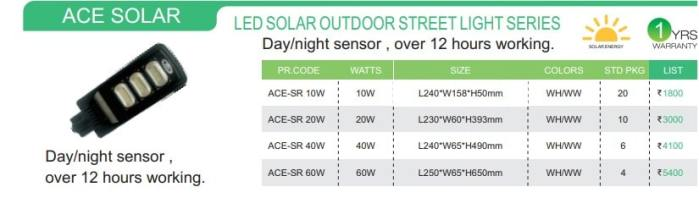 LED SOLAR OUTDOOR STREET LIGHT SERIES DETAILS