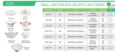 SMALL JUNCTION BOX LED DETAILS