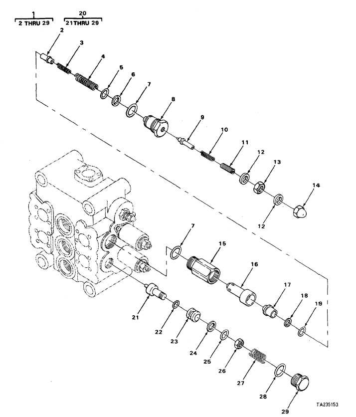 FIGURE 148. MAIN CONTROL VALVE-CYLINDER RELIEF AND VOID