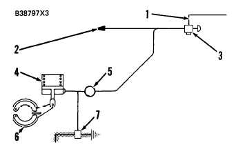 AIR CIRCUIT FOR THE EMERGENCY AND PARKING BRAKE