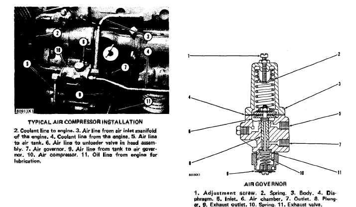 Wabco Air Dryer Diagram. Parts. Wiring Diagram Images
