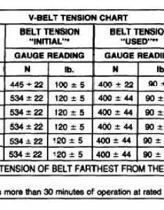 belt tension chart tm                also rh constructionloaderub