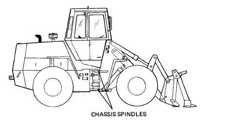 3. EXCESSIVE PLAY AT CHASSIS SPINDLES WHEN TURNING