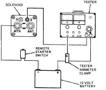 Three Way Switch Wiring Diagram With Timer, Three, Free