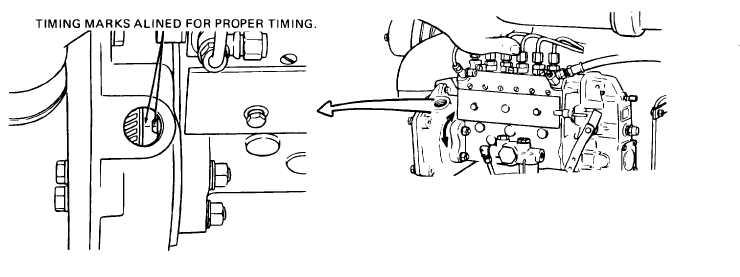 (5) Fuel Injection Pump Timing Adjustment (Cont).