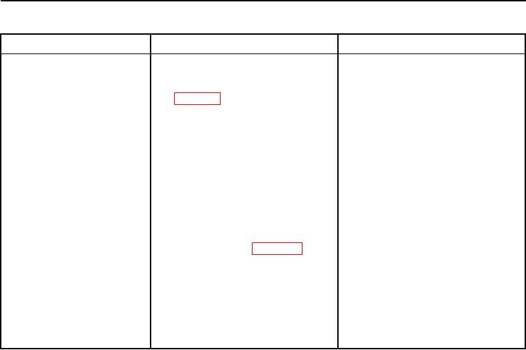 Table 1. 262 Five-Volt Sensor Power Supply Diagnostic