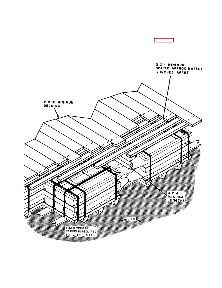Figure 7-9. Construction of tier decking for unit loads