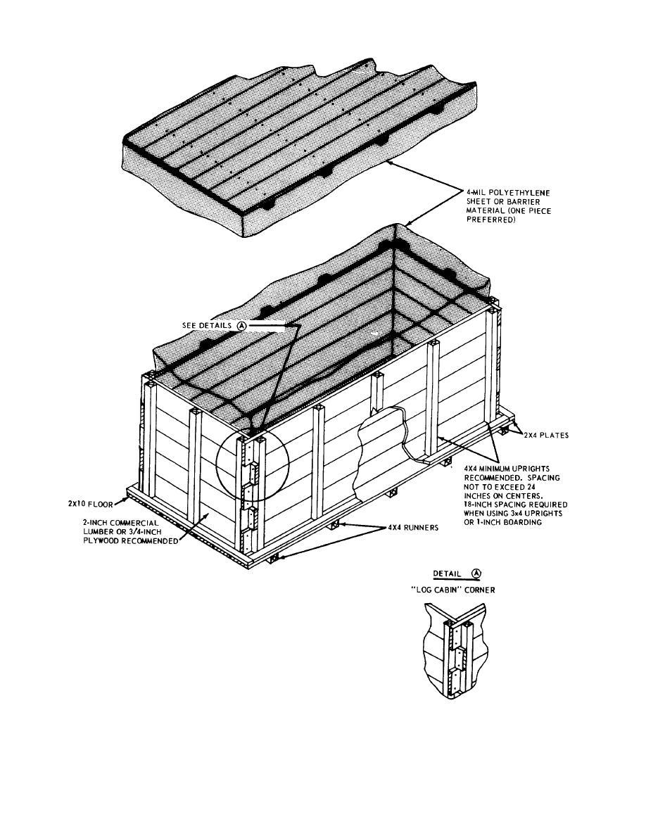 Figure 7-29. Construction details for portable class 'A