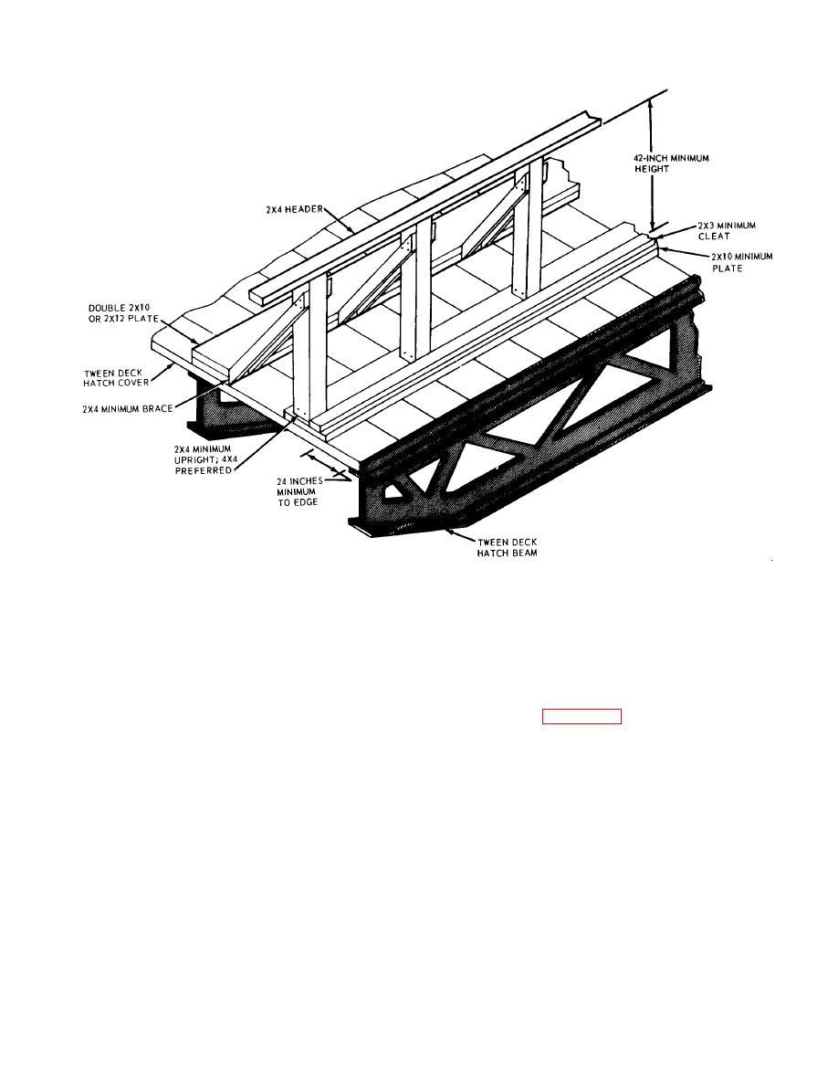 Figure 7-36. Construction details for open-hold guardrail.