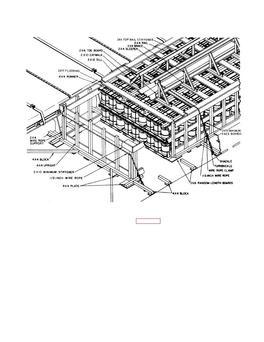 Figure 739. Construction details for opens deck-stow