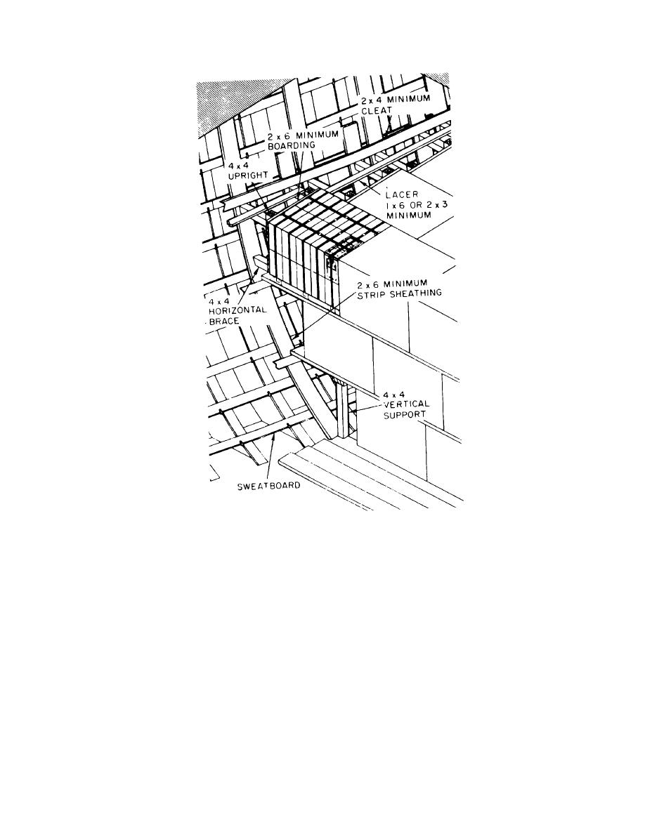 Figure 8-25. Top tier bracing at sweatboards, small hull