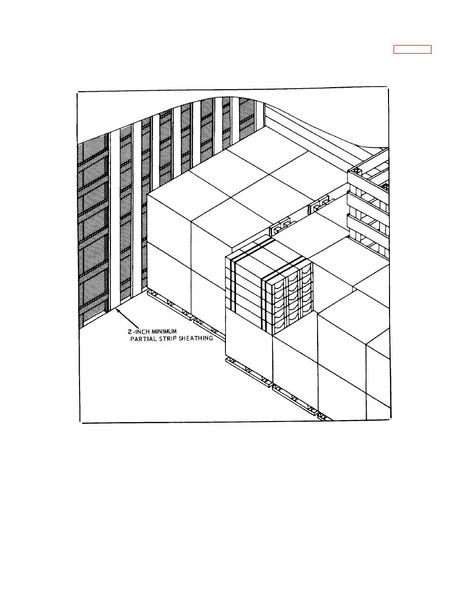 Figure 9-4. Strip sheathing and bulkhead requirements for