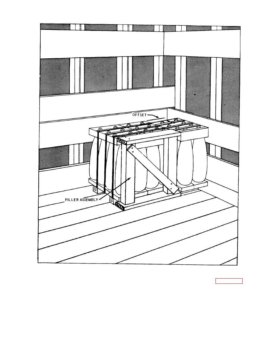 Figure 9-16. Filler assembly for offset Units.
