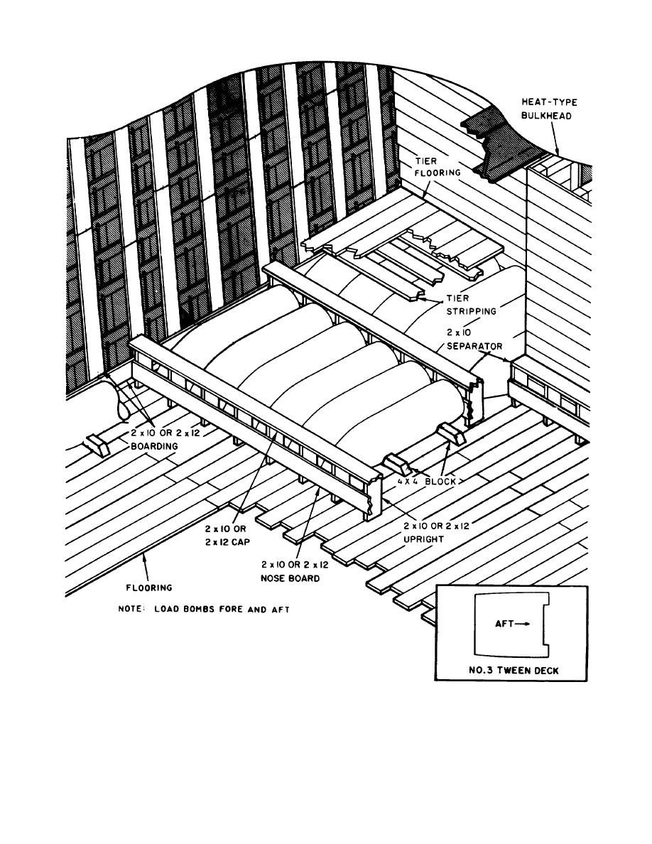 Figure 9-26. Stowing and securing of 3,000-pound bomb