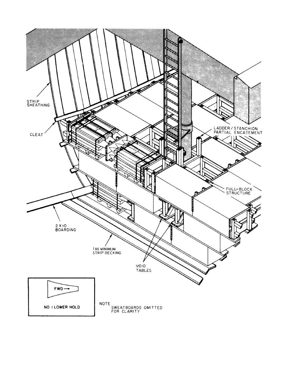 Figure 9-51. Sweatboard-to-sweatboard stowage of 500-pound