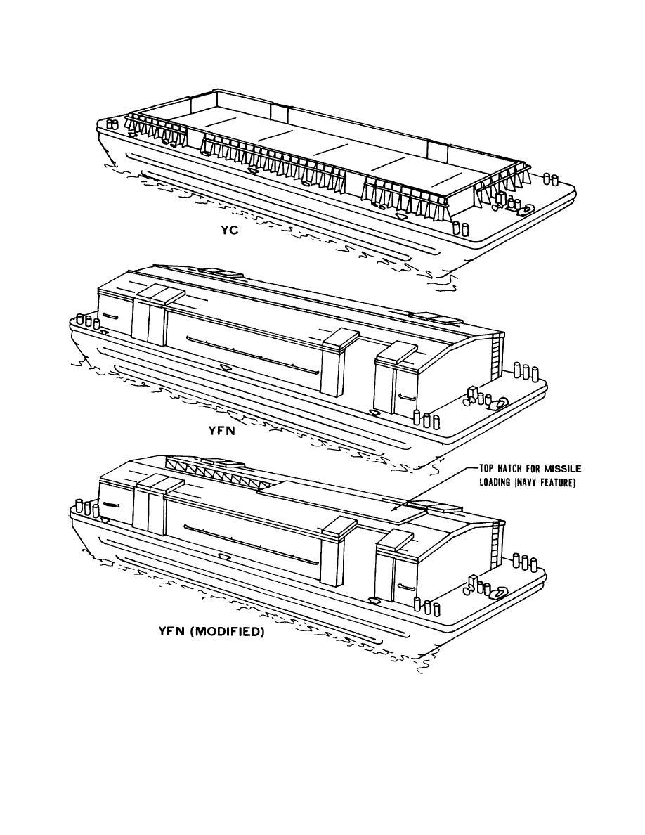 Figure 10-15. Three types of lighters.
