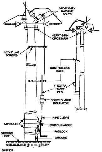 Auto recloser circuit breaker
