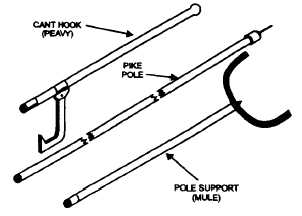 Figure 4-52.Auger truck setting a pole.