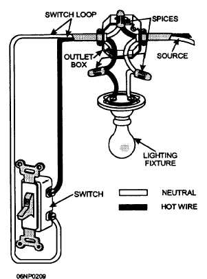 schematic diagram of single pole switch  introduction to