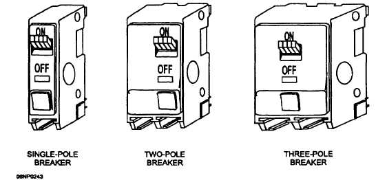 Figure 5-63.Ferrule type of fuse.