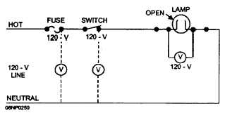 Figure 5-72.Circuit with burned-out lamp.