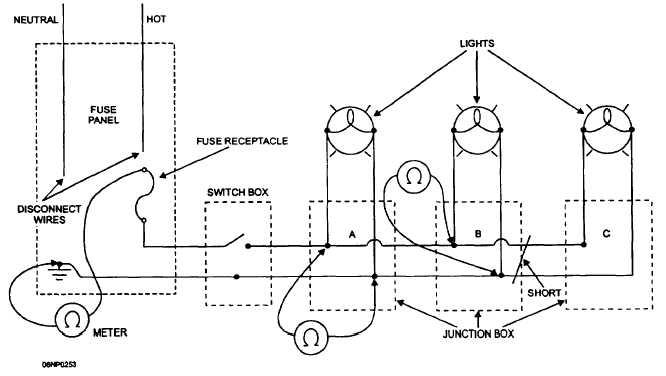 Ohmmeter: Simple Digital Ohmmeter Circuit Diagram