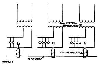Figure 6-24.Pilot wire control of multiple-lighting circuits