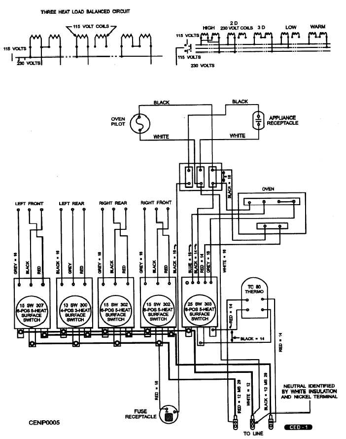 Figure 7-5.Typical electric range wiring schematic.