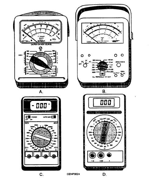 Figure 7-24.Typical multimeters (analog types A and B and
