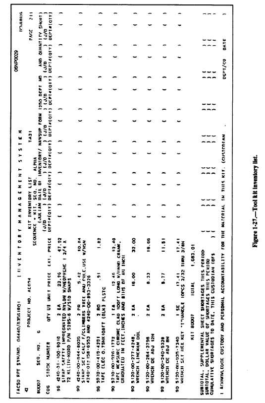 Figure 1-27. Tool Kit Inventory List.