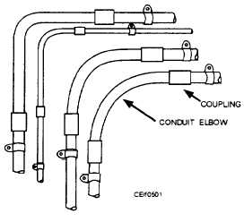 Conduit Layout