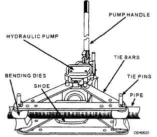 Figure 5-20.Hydraulic sweep bender with hand pump.