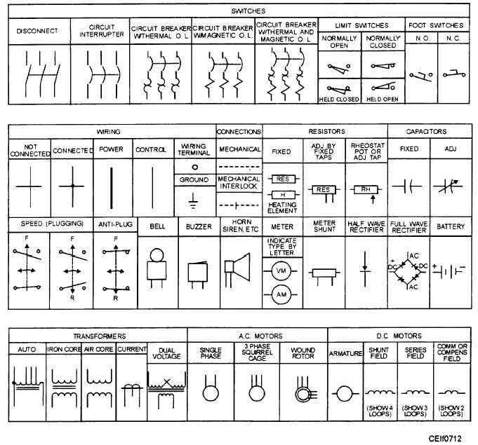 Wiring Diagram Signs Electrical Wiring Diagram Symbols Wiring