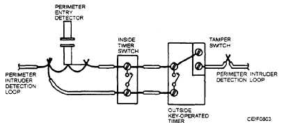 Figure 8-3.Typical shunt switch circuit.