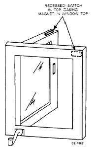 Figure 8-22.Conductive foil on glass doors.