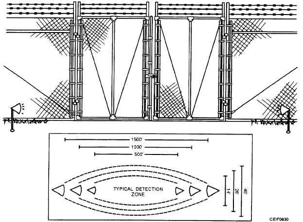 Figure 8-31.Structure of a heat-sensor cable.