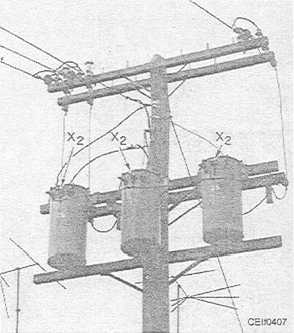 Figure 4-6.Single transformer hung with crossarm brackets