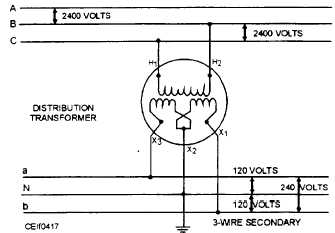 Figure 4 17 Single Phase Transformer Connected To Give 120 240