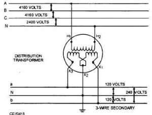 Figure 417Singlephase transformer connected to give 120