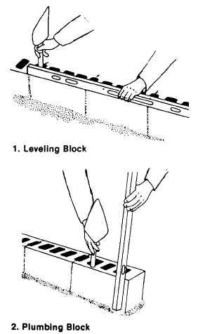 Figure 8-9.-Vertical joints.