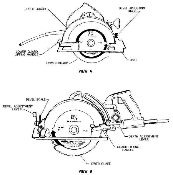 Portable Electric Circular Saw