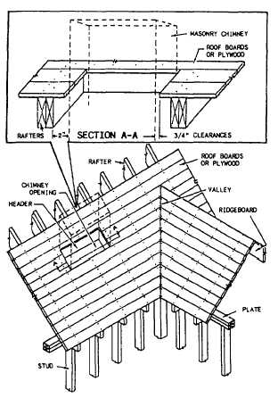 Figure 3-6.-Wood fiber roof decking at gable ends.