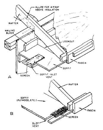 Figure 5-32.Inlet vents.