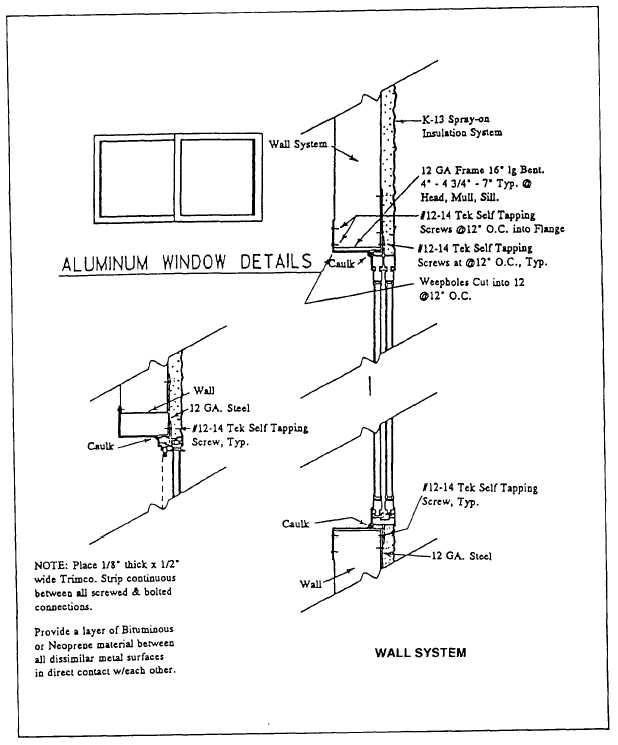 Figure 9-38.-Aluminum window installation.